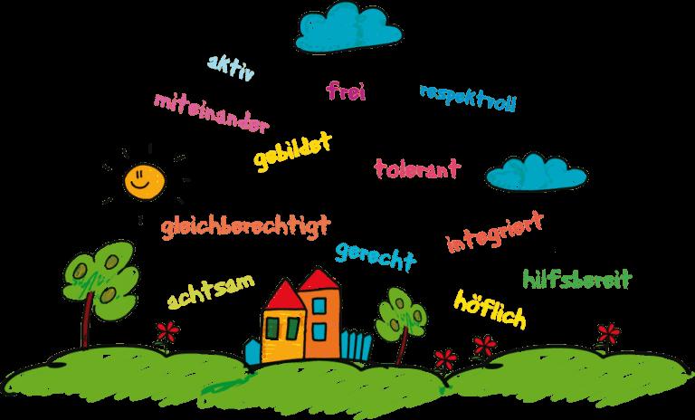 Die Umsetzung erfolgt kindgerecht, spielerisch, bildlastig, positiv, fröhlich, bunt, motivierend.